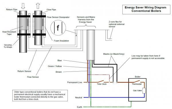 Boiler Control Diagram