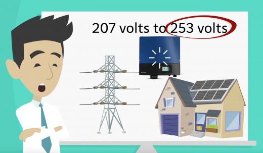 Solar Plus Plus video